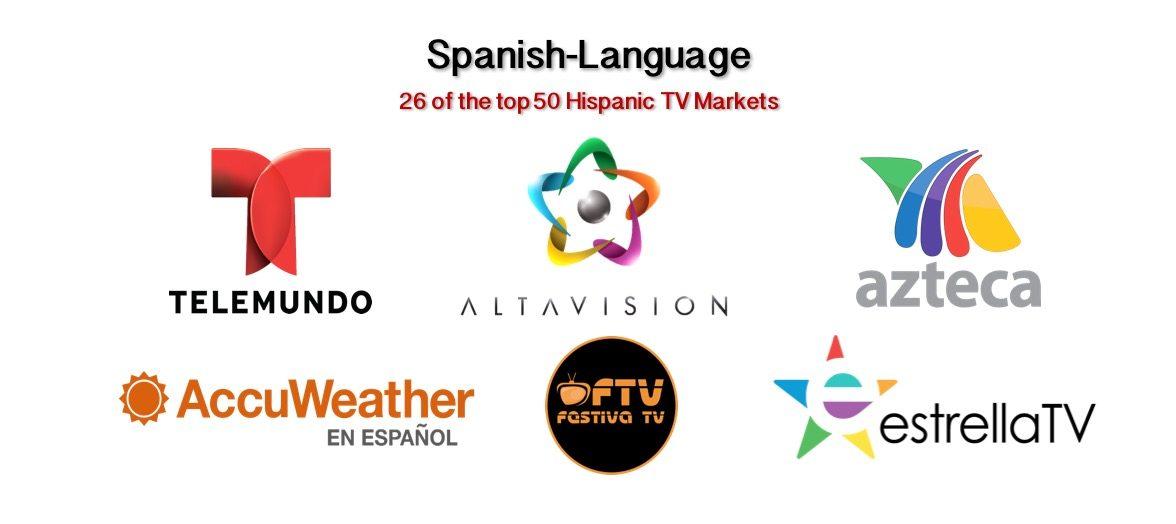 spanish-network-slider